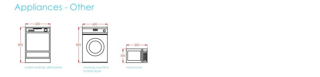 Metric Data 09 Standard appliance sizes