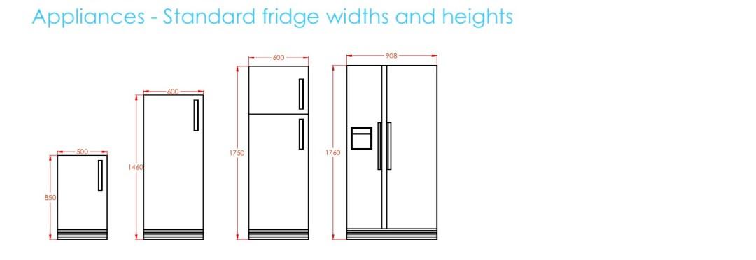 Metric Data 09 Standard fridge sizes