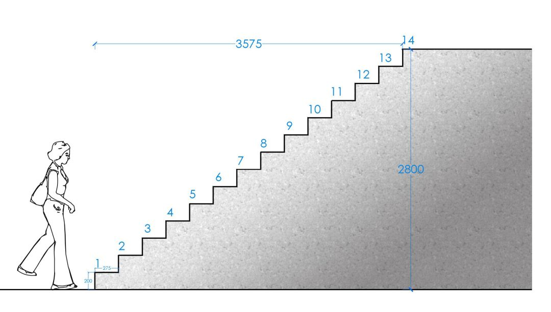 How to calculate stairs part 3