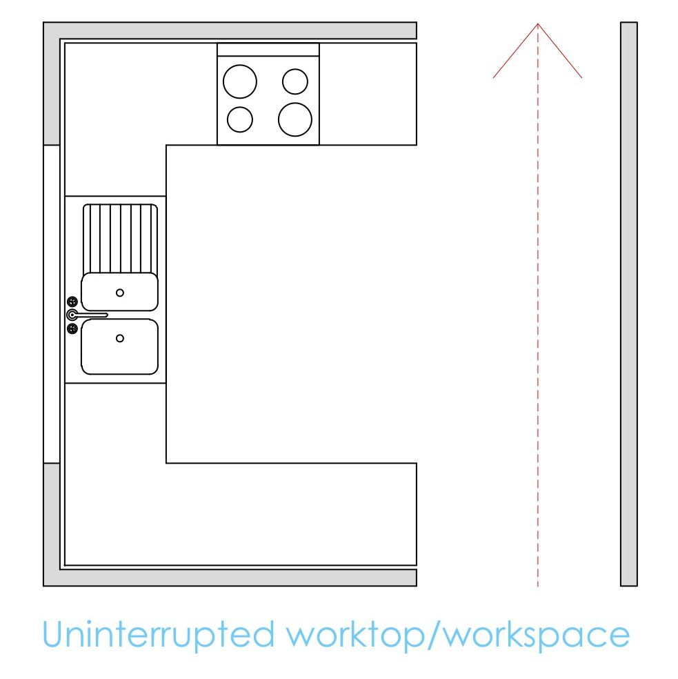 Kitchen standards for wheelchair users copy 4