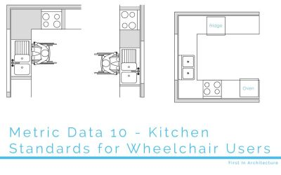 Metric Data 10 – Kitchen Standards for Wheelchair Users