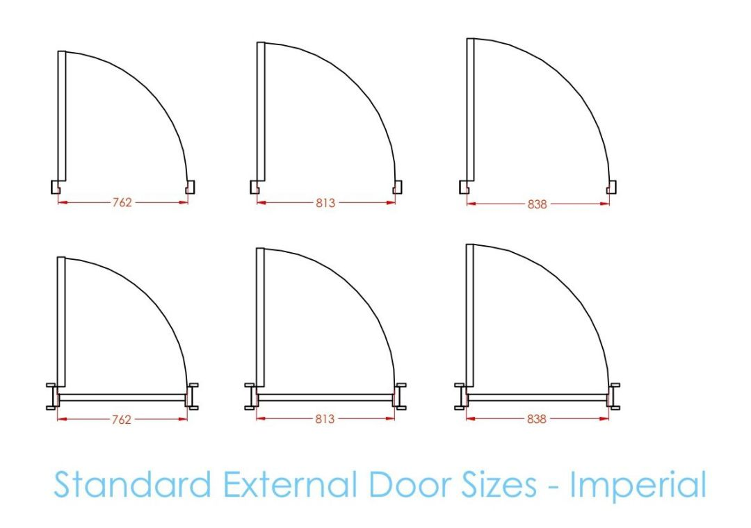 Standard door sizes ext imp