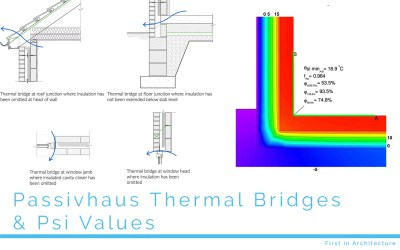 Passivhaus Thermal Bridges and Psi Values