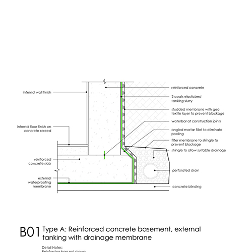 B1 basement detail external tanking thumb