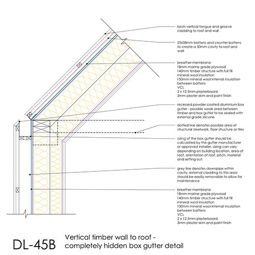 DL45B Timber cladding wall to roof hidden box gutter detail