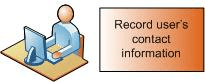 Record the users contact information