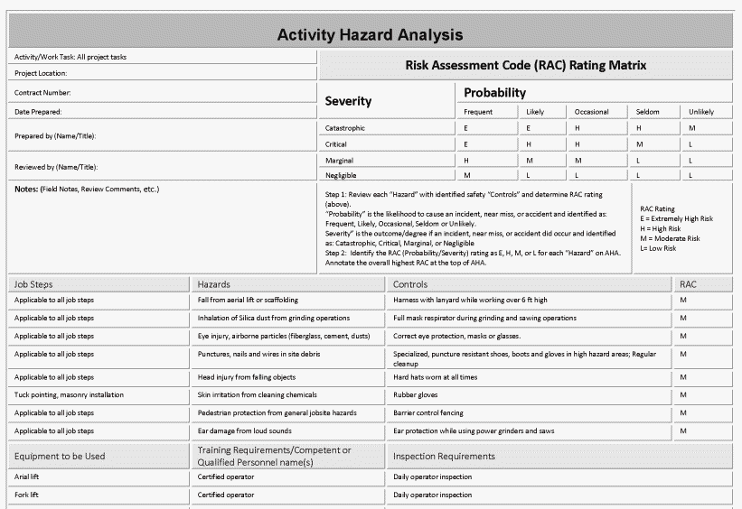 Safety Analysis Report Template Eharmony Dating Profile Templates