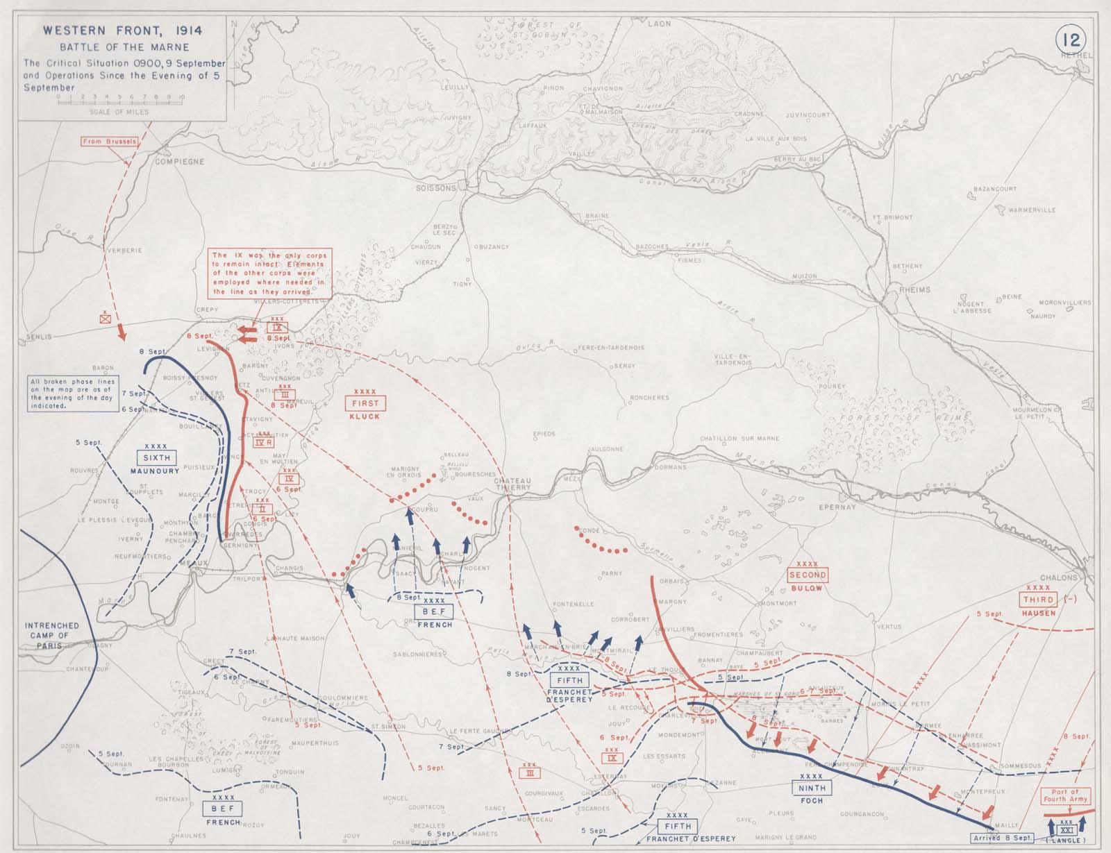 First world war - Marne battle maps..