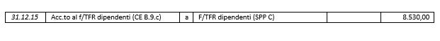 accantonamento-fondo-TFR