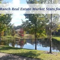 FishHawk Ranch Real Estate Market Stats for May 2017