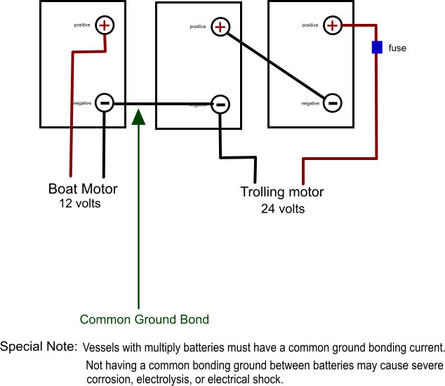 boat electrical wiring diagrams wiring diagram typical wiring schematic diagram boat design forums