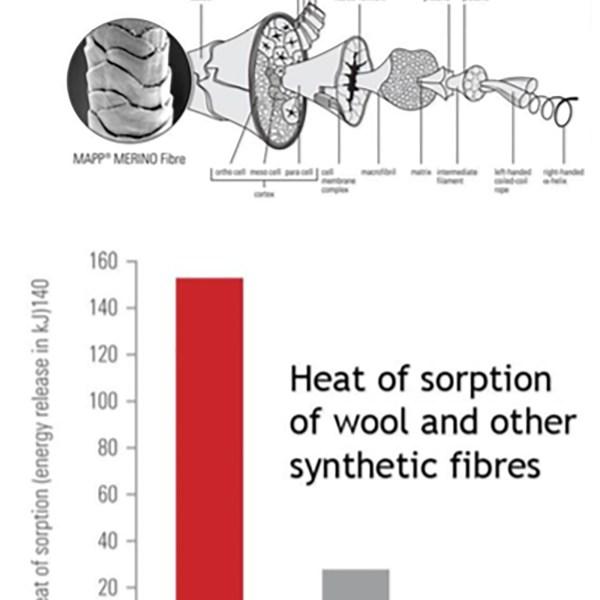 maglia termica (primo strato) otara 150 - lana merino geoff anderson