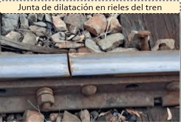 Ejemplo de dilatación lineal