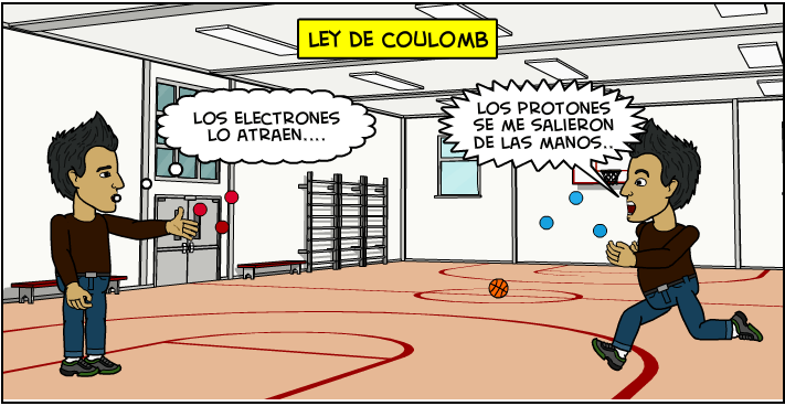 leydecoulomb