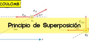 Principio de Superposición – Ejercicios Resueltos