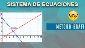 Sistema de Ecuaciones – Método Gráfico