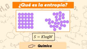 ¿Qué es la entropía?