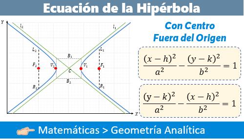 Ecuación de la Hipérbola con centro fuera del origen