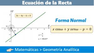 Ecuación de la Recta en su forma Normal