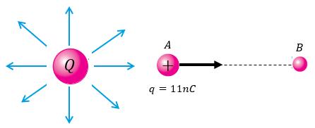 problema_de_potencial_electrico