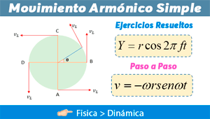 Movimiento Armónico Simple – Ejercicios Resueltos