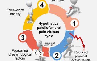 Composizione corporea nei soggetti con dolore femororotuleo