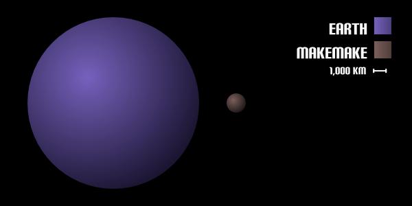 makemake dwarf planet