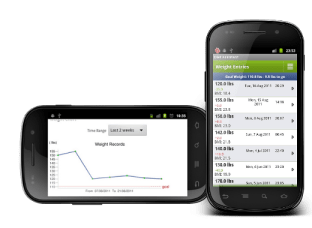 FE diet assistant appdevice_gen_combined2