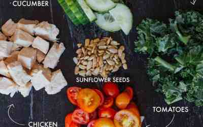 21 Day Fix Meal Plan: The Meal Plan to Help You Lose Weight Long Term