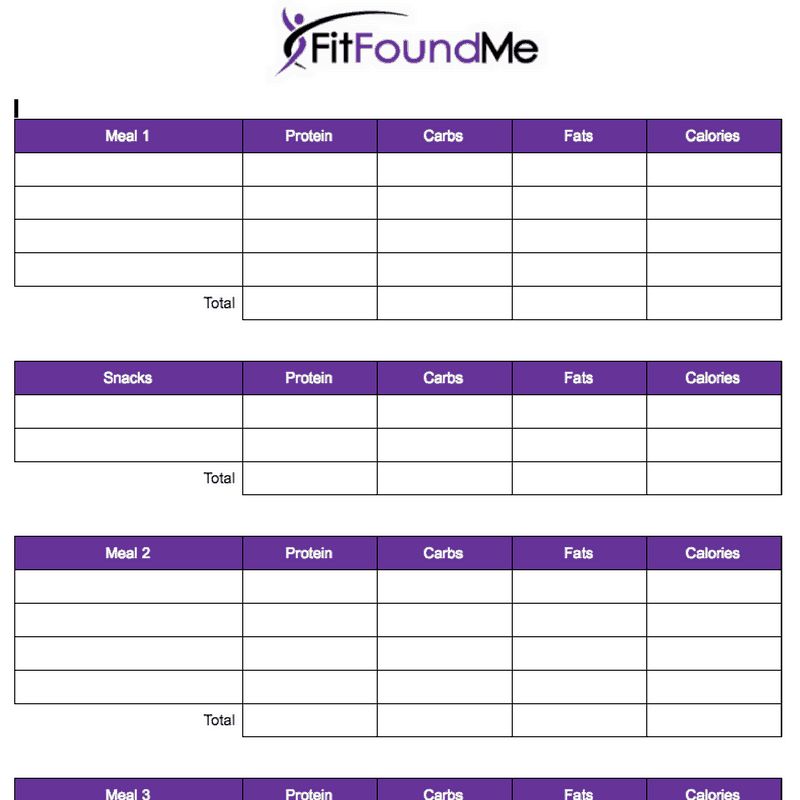 counting macros for weight loss planner template