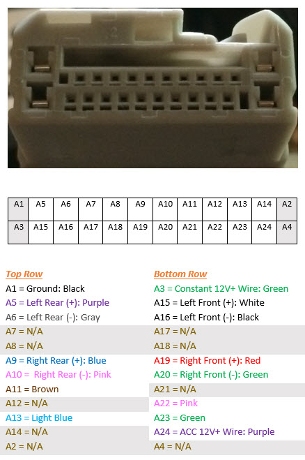 radio harness pin layout  unofficial honda fit forums