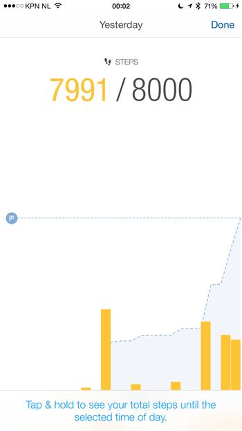 runtastic-me-grafiek
