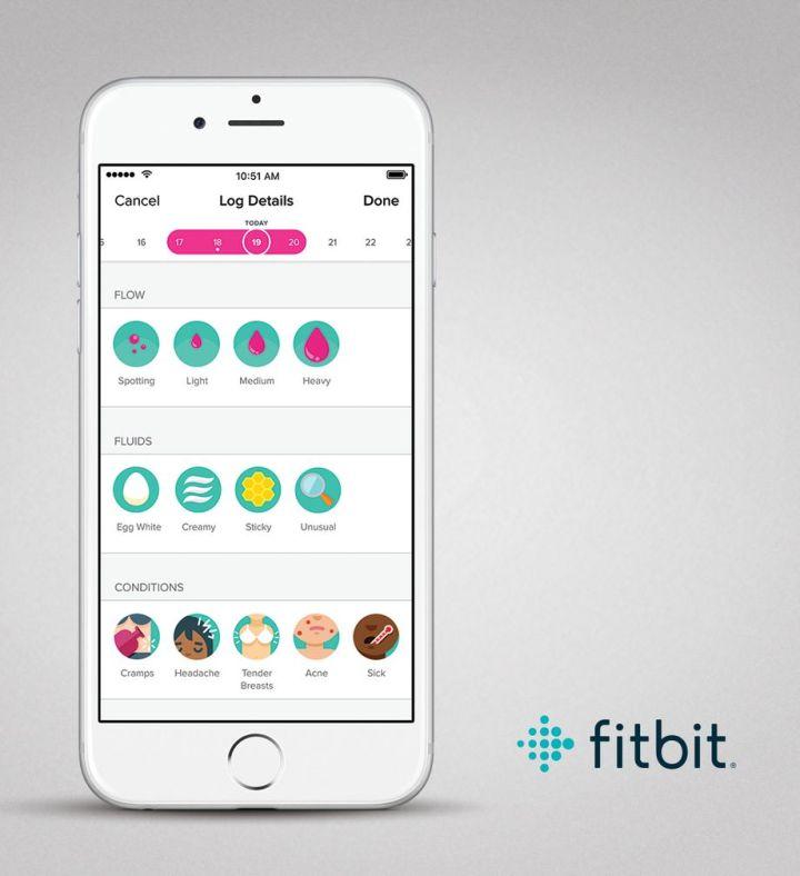 Fitbit vrouwen