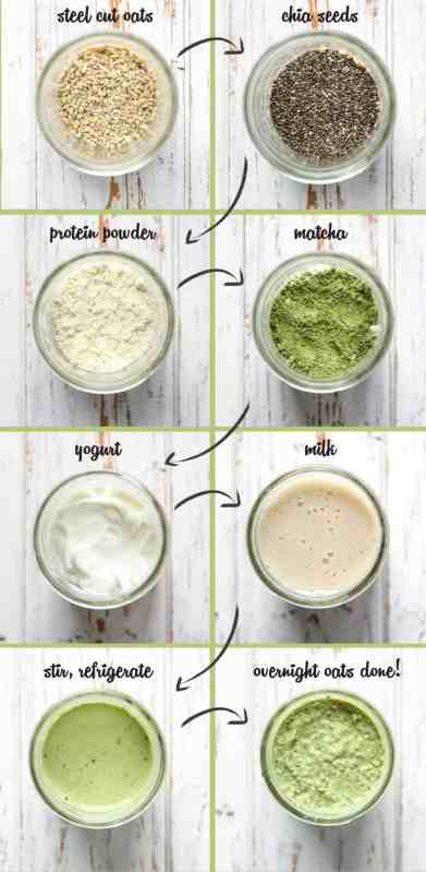 Matcha Overnight Oats Steps image by fitmittenkitchen | soyvirgo.com
