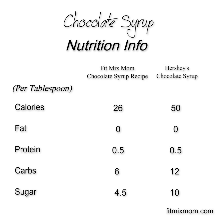 Make the BEST Chocolate Milk with this Healthy Chocolate Syrup ...