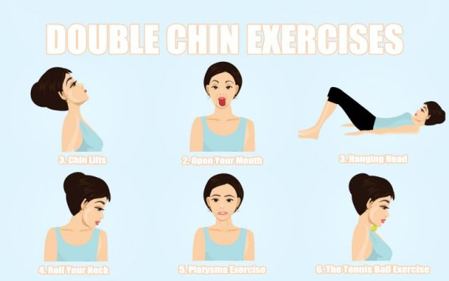 Image result for The Chin Lift exercise