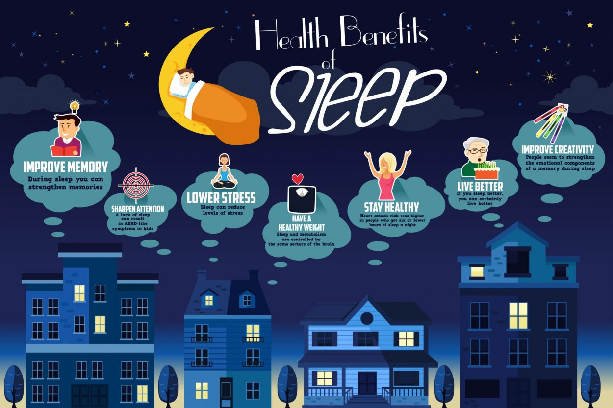 The Importance Of Sleep For Health And Wellbeing