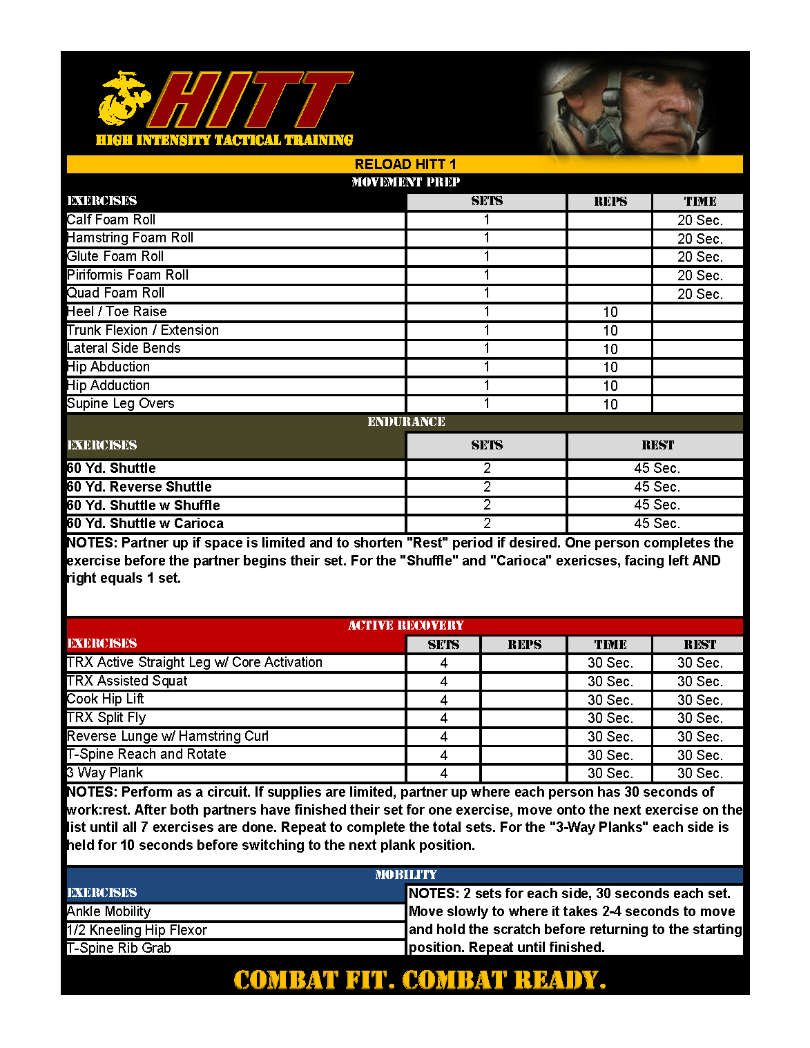 Usmc Pft Workout Plan