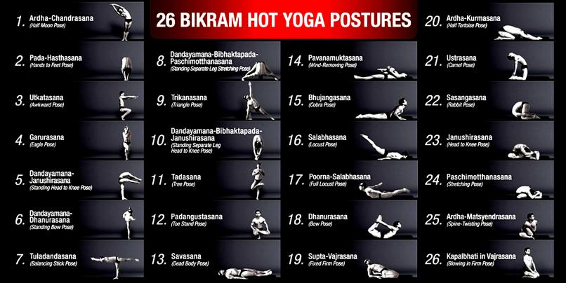 Power Yoga Poses For Weight Loss Pdf Workout Krtsy