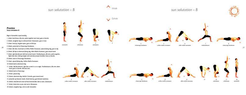 Basic Yoga Asanas Pdf Workout Krtsy