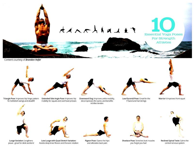 Yoga Poses And Their Names Work Out Picture Media