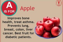 Photo of Health Benefits of Fruits