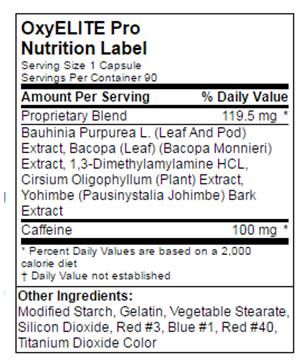 OxyElite Pro Ingredients Label