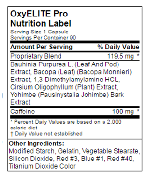 OxyElite Pro Ingredients Label