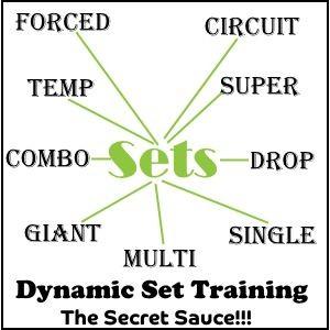 dynamic set training