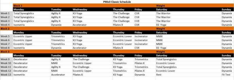 P90x Yoga Routine List   Kayayoga.co