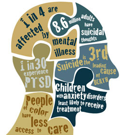 Image result for mental health is important