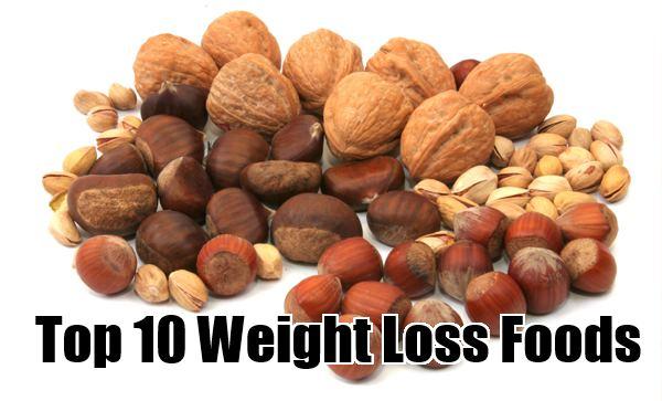 Plan Food Watchers Weight