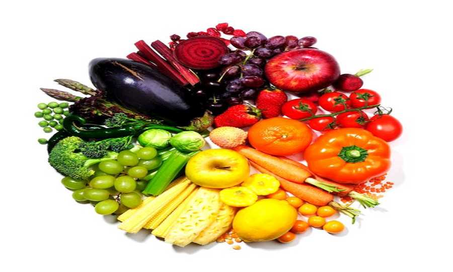 Healthy Eating Five Main Food Groups | Fitness Tips