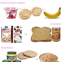 Pre & post workout foods